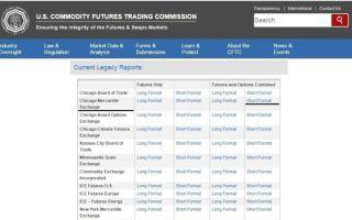 Анализ отчетов cot – изучаем поведение крупных денег