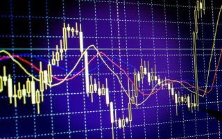 Графики форекс | графики торгов валютами на forex