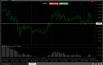 Индикатор market way
