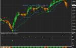 Кто является поставщиком ликвидности на форекс рынок?