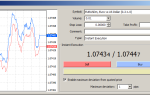 В чем разница между instant и market execution на форекс?