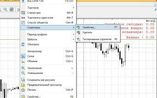 Установка индикаторов и советников в metatrader4