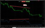 Индикатор obv. описание настроек для мт4 + отзывы. скачать obv divergence бесплатно