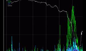 Индикатор cluster delta volume profile для мт4
