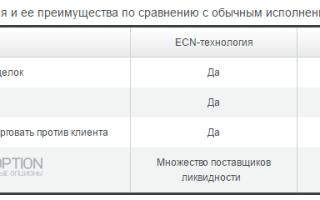 Счет ecn на форекс: что это? плюсы и минусы данных счетов
